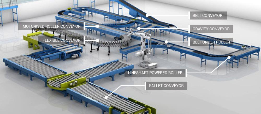 Conveyor Manufacturers Materials Handling Conveyor Rollers